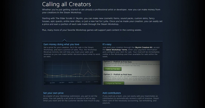 Creators can choose to make mods free, for a set price or a pay-what-you-want style donation.